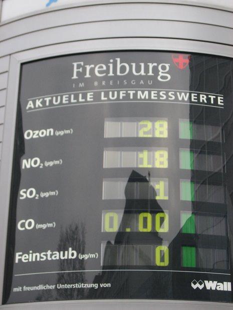 大気汚染物質の表示機